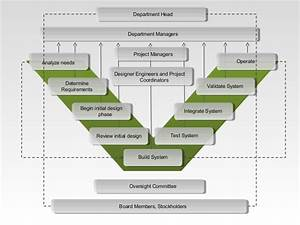 Hardware And Software Design Diagram