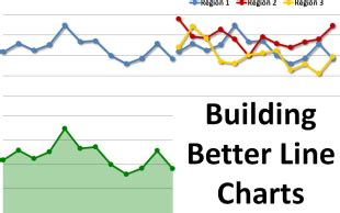build   cleaner  professional  chart