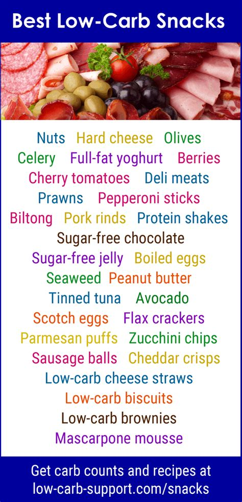 avocados atkins diet