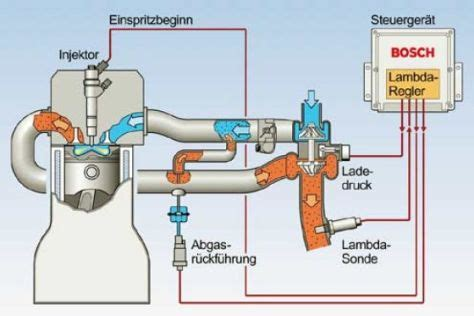 lambda sonde fuer diesel autobildde