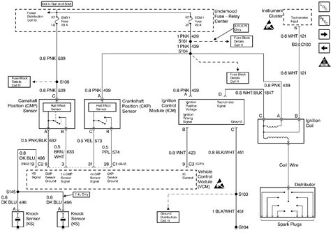 Chevy Vortec Engine Diagram Wiring Library