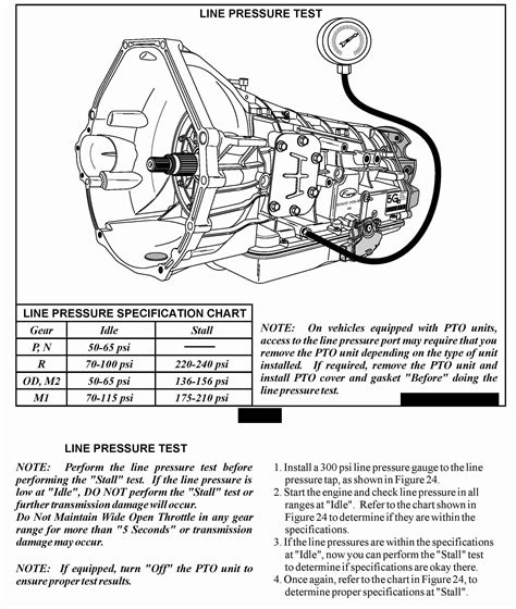 Solenoid Pack Connector Pinout Please Ford Truck