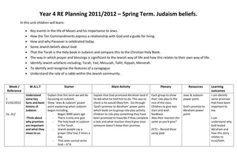 judaism beliefs scheme of work by alarter teaching