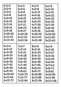 Times Table Shets Printable