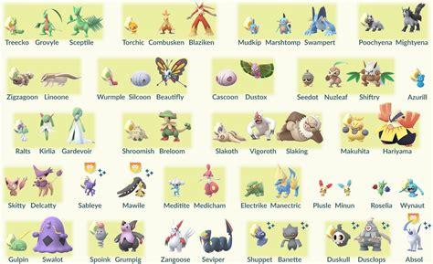 pokemon  gen   ultimate guide imore