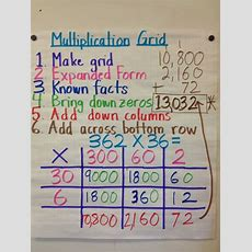 200 Best Multiplicationdivision Images On Pinterest  Math Anchor Charts, Division And Math