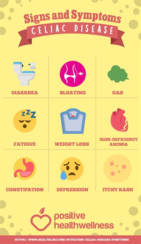 9 Signs And Symptoms Of Celiac Disease  Infographic. Sagittarius Horoscope Signs Of Stroke. Valentine Signs Of Stroke. Front Office Signs. Thrombotic Signs Of Stroke