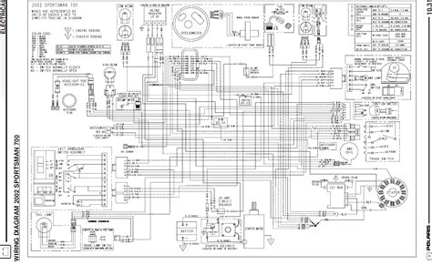 2002 Polari Sportsman 500 Wiring Diagram by 2004 Polaris Sportsman 400 Wiring Diagram Sle