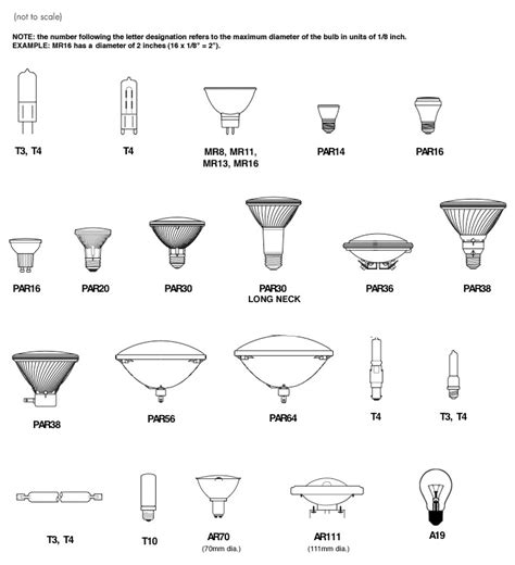 type t light bulb halogen bulb types topbulb