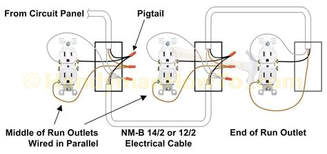 How Replace Worn Out Electrical Outlet Pigtail