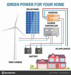 Solar Energy Systems Wiring Diagram Examples Collection