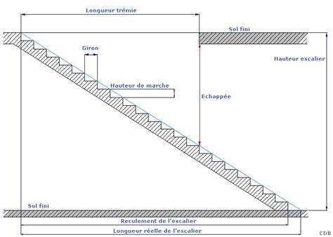calcul escalier sur mesure comment calculer un escalier droit 28 images les limons d escalier calcul d un escalier