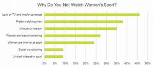 The Uk U2019s Attitudes Towards Women In Sport