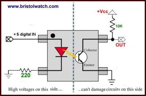 optocoupler input circuits  plcs