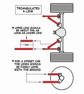 Triangulated 4 Link Installation