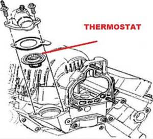watch more like thermostat location 2000 buick 75 buick wiring diagram on 2000 buick century fan sensor location