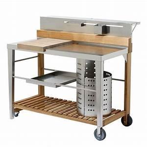 Meuble Pour Plancha : meuble table de cuisson ~ Melissatoandfro.com Idées de Décoration
