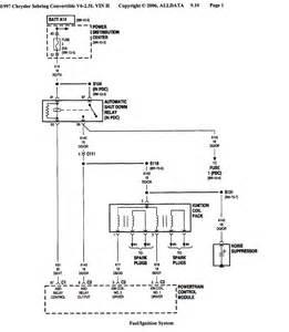 similiar town and country xli keywords 2004 chrysler sebring convert 2 7l 24v dohc fuse box diagram 300x250
