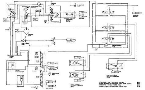 Hydraulics Pneumatics Mechanical Engineering