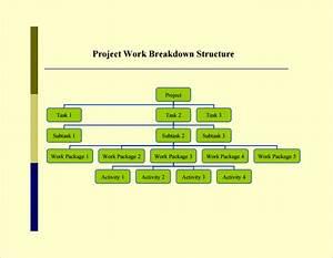 Work Breakdown Schedule E Template 12 Download Documents In Pdf Wordwork