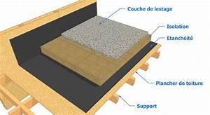 Etancheite des amusant toiture terrasse isolation inversee for Toiture terrasse isolation inversee