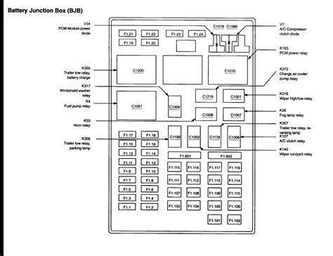2001 Ford F150 Fuse Box Diagram / Fuse Box 2001 Ford F150 | Fuse Box And Wiring  Diagram : Left stop/turn trailer tow connector. - trends for 2021 | 2002 F150 Fuse Panel Diagram Pdf |  | trends for 2021