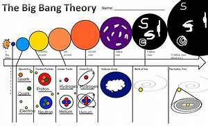 The Big Bang Theory Diagram