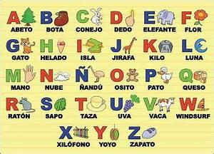 C00 El alfabeto Para los estudiantes de español (ELE)