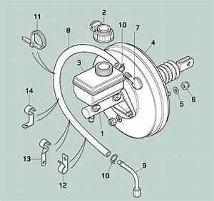 Land Rover Defender Brake Master Cylinder