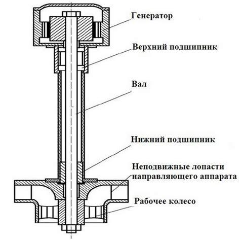 Биогазовая установка для частного дома своими руками Точка J