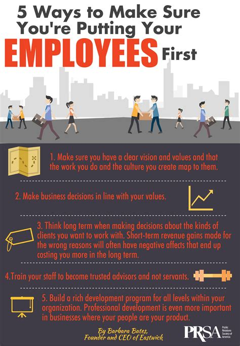 How To Put That You Trained Employees On Resume investing in employees is investing in business prsay