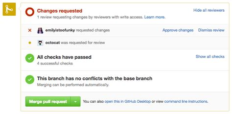github pull request template about pull request reviews user documentation