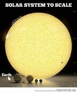 The real size of the sun… | Solar System, Solar and The Sun