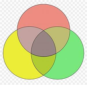How To Create A Venn Diagram In Tableau Software