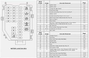 96 Volvo 850 Engine Diagram Free Download Wiring 1994 Ford