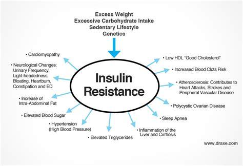health    bigger   nutritional supplement
