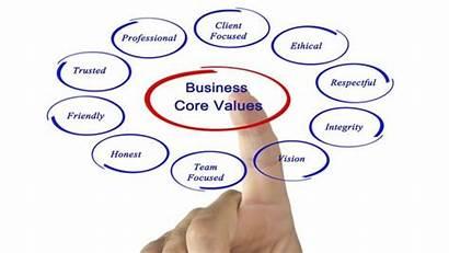 Values Business Company Living Dream