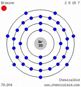 Mercury Bohr Model Diagram, Mercury, Get Free Image About ...