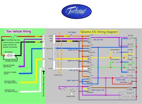 4 wire trailer wiring color code jeffdoedesign