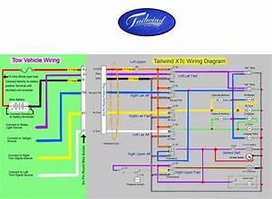 Us Cargo Trailer Wiring Diagram