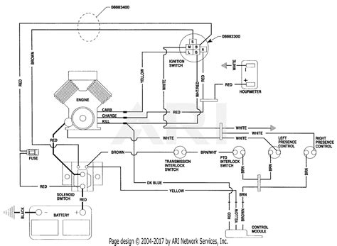 16 Hp Brigg Part Diagram by Gravely 988081 000101 Pro 200 16hp B S Parts Diagram