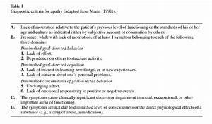 Disease Diagnosis: Diagnosis Alzheimer''s Disease Criteria