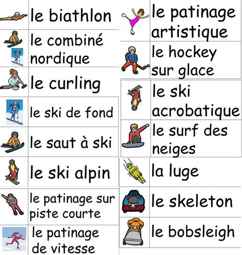french sports les sports french vocabulary word wall of sports