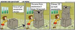 This cartoon describes Newton's Second Law. I feel that it ...