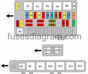 Fuse Box Diagram Mitsubishi Lancer