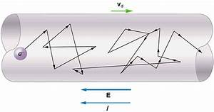 Electron Drift Velocity