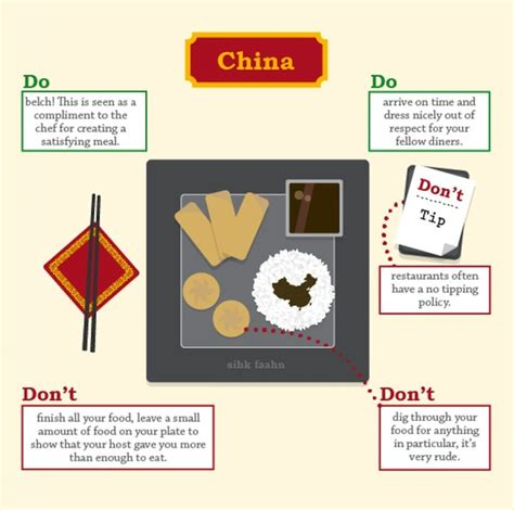 chinese dining etiquette chinese table manners the do 39 s and don 39 ts of dining etiquette around the world