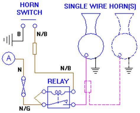 Installing High Power Horns