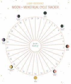 Printable Menstrual Cycle Calendar Cycle Féminin Site De Cercledefemmes Pattycreation