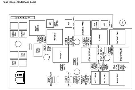 Chevy Cobalt Fuse Box Diagram by 2007 Chevy Cobalt Engine Diagram Chevy Cobalt Fuse Box